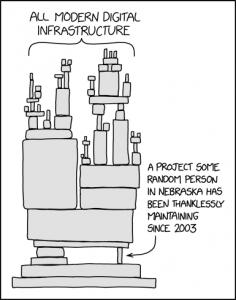 Modern Digital Dependency